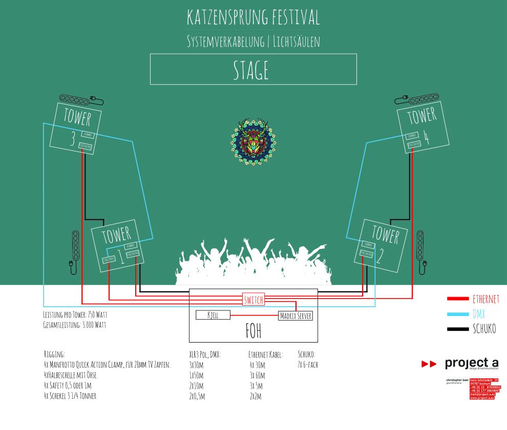 foh, tech raider, technische zeichnung, konzerte, musik, bühne, verkabelung, systemaufbau, design, katzensprung festival